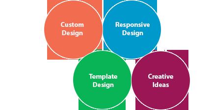 Web design & redesign